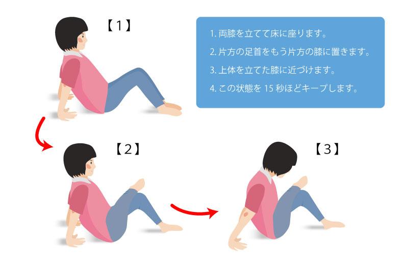 大臀筋ストレッチ方法